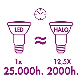 2 er Set XQ-lite LED-Reflektor E27, 4 W ersetzt 35 W, 200 lm, Abstrahlwinkel 38 Grad, warm weiß XQ1396 [Energieklasse A+]